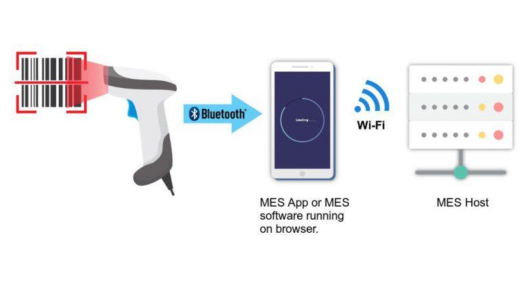 MES Integration Solution 1