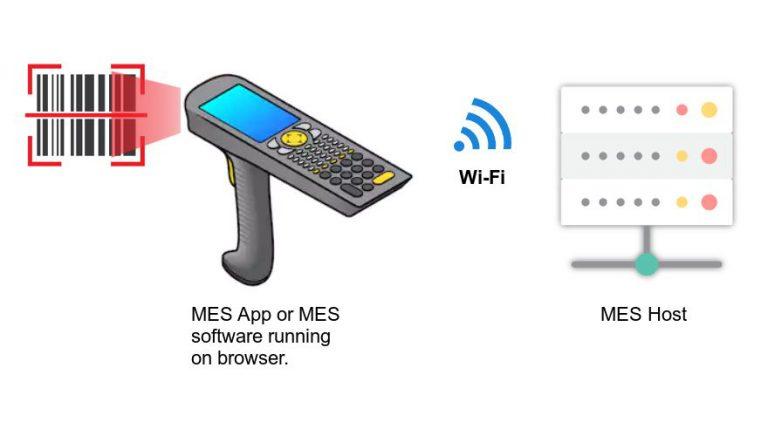 MES Integration Solution 2